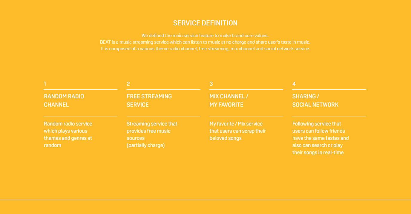 BEAT Brand eXperience Design